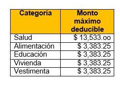 impuesto a la renta ecuador 2015